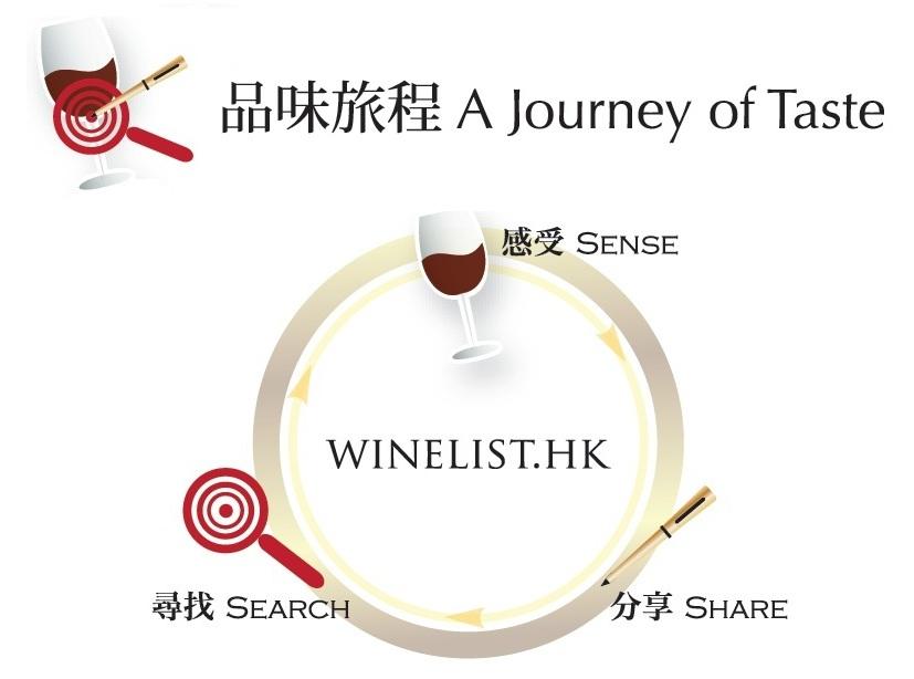 WINELIST.HK 四週年紀念 4th Anniversary!